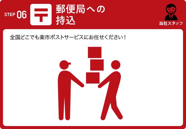 STEP06:郵便局への持込(全国どこでも楽市ポストサービスにお任せください!)